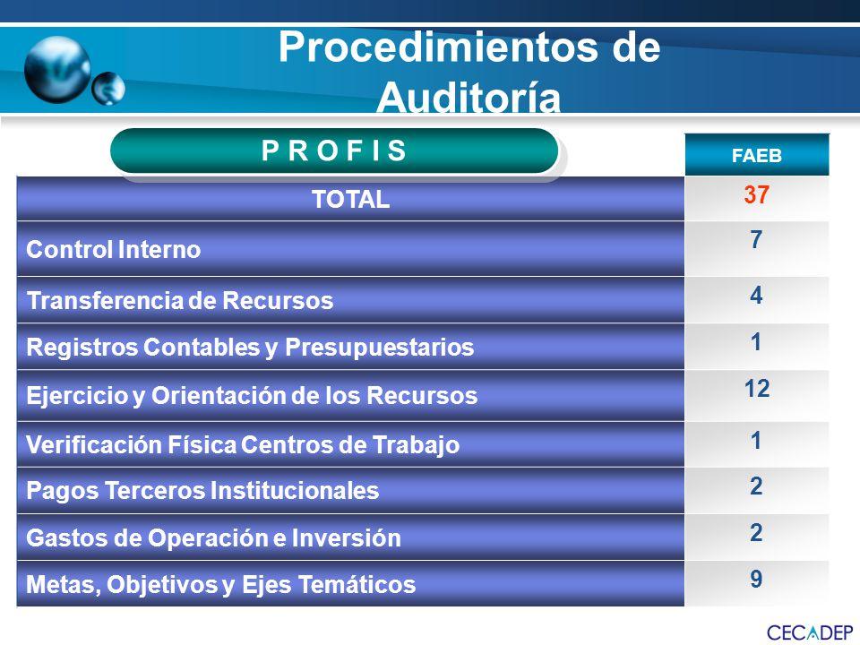 Procedimientos de Auditoría FAEB TOTAL 37 Control Interno 7 Transferencia de Recursos 4 Registros Contables y Presupuestarios 1 Ejercicio y Orientació