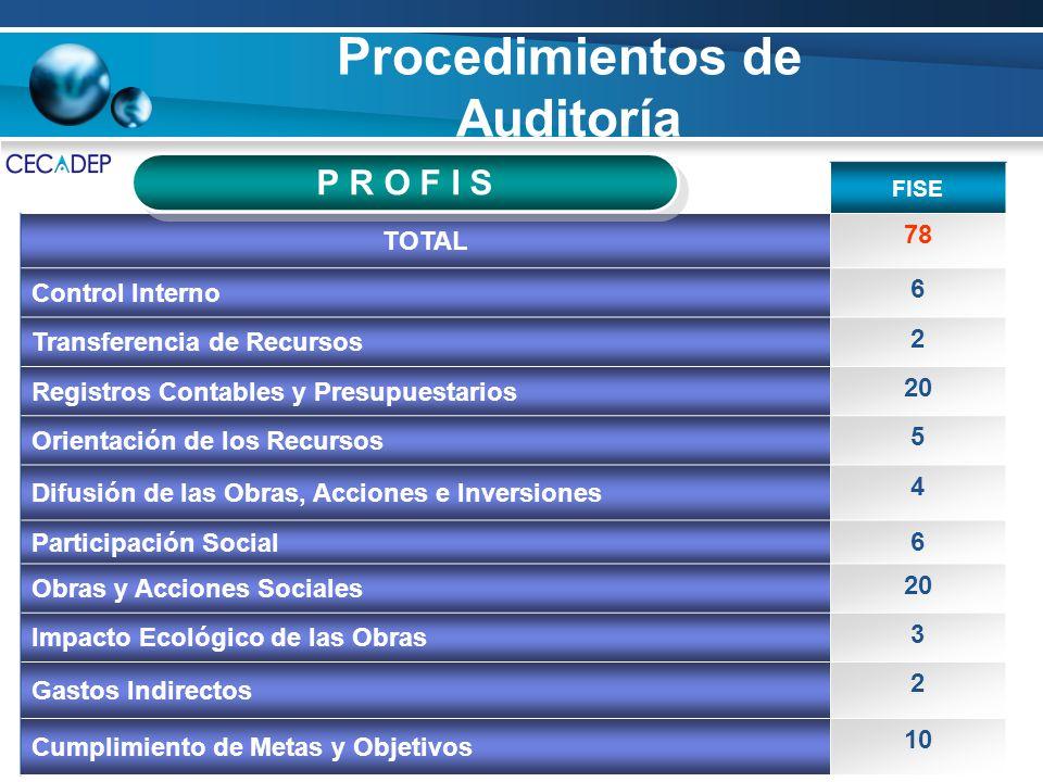 Procedimientos de Auditoría FISE TOTAL 78 Control Interno 6 Transferencia de Recursos 2 Registros Contables y Presupuestarios 20 Orientación de los Re
