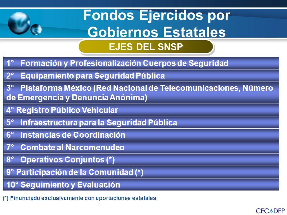 1° Formación y Profesionalización Cuerpos de Seguridad 2° Equipamiento para Seguridad Pública 3° Plataforma México (Red Nacional de Telecomunicaciones