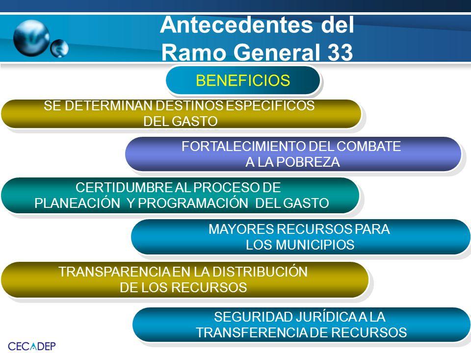 Antecedentes del Ramo General 33 BENEFICIOS SEGURIDAD JURÍDICA A LA TRANSFERENCIA DE RECURSOS SEGURIDAD JURÍDICA A LA TRANSFERENCIA DE RECURSOS TRANSP