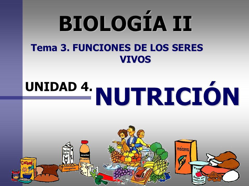 NUTRICIÓN NUTRICIÓN Tema 3. FUNCIONES DE LOS SERES VIVOS UNIDAD 4. BIOLOGÍA II