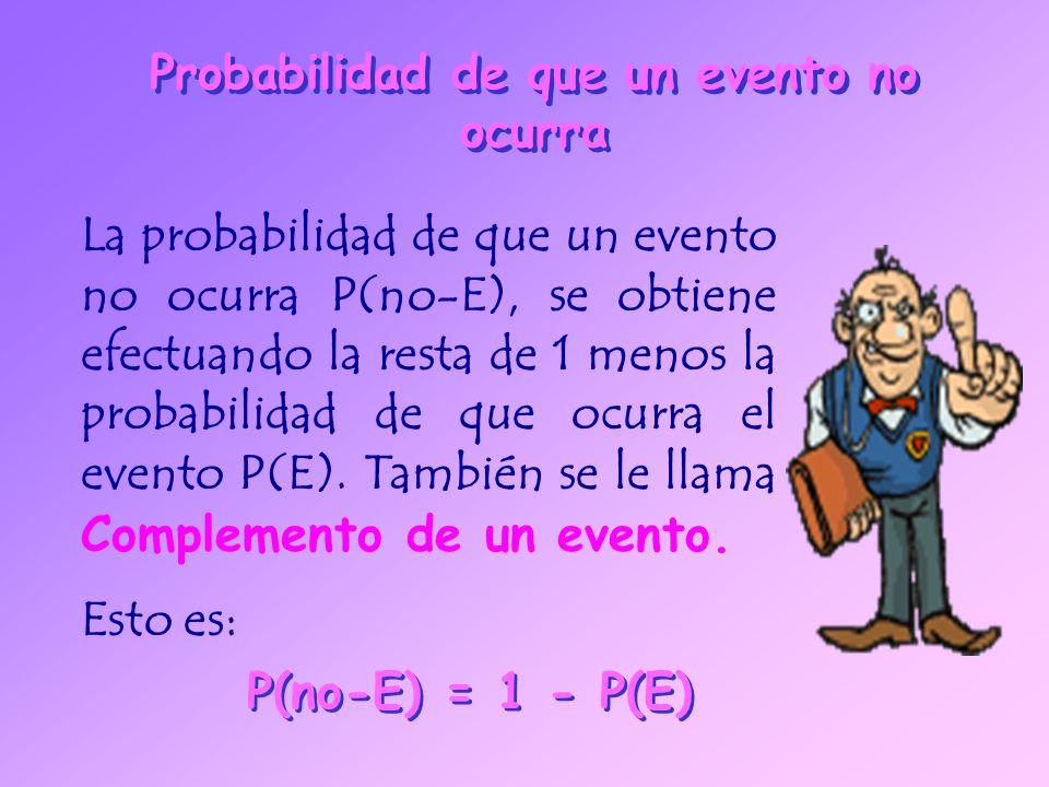 Probabilidad de que un evento no ocurra La probabilidad de que un evento no ocurra P(no-E), se obtiene efectuando la resta de 1 menos la probabilidad de que ocurra el evento P(E).