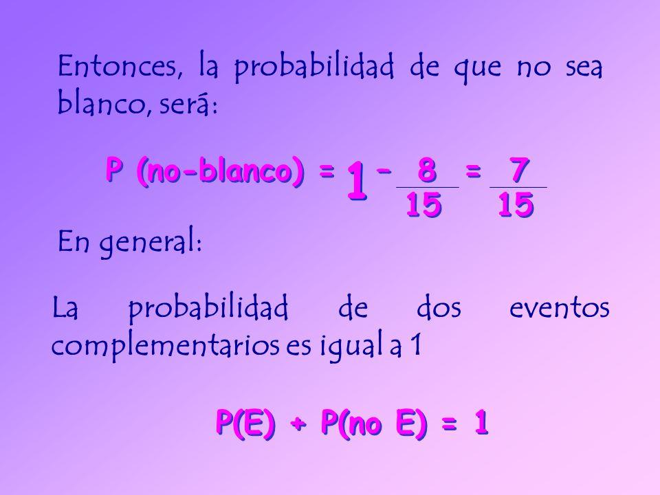 Entonces, la probabilidad de que no sea blanco, será: En general: La probabilidad de dos eventos complementarios es igual a 1 P(E) + P(no E) = 1 P (no-blanco) = – 8 = 7 15 15 P (no-blanco) = – 8 = 7 15 15 1 1