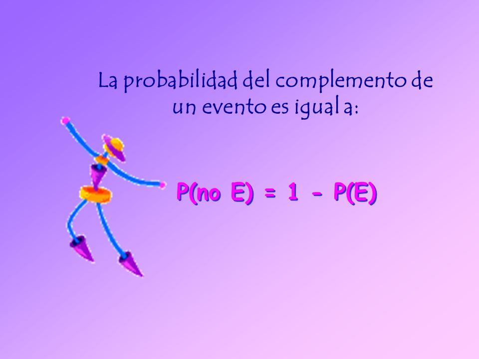La probabilidad del complemento de un evento es igual a: P(no E) = 1 - P(E)