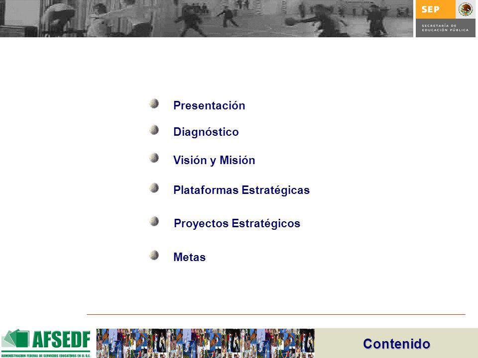 Contenido Presentación Diagnóstico Visión y Misión Plataformas Estratégicas Metas Proyectos Estratégicos