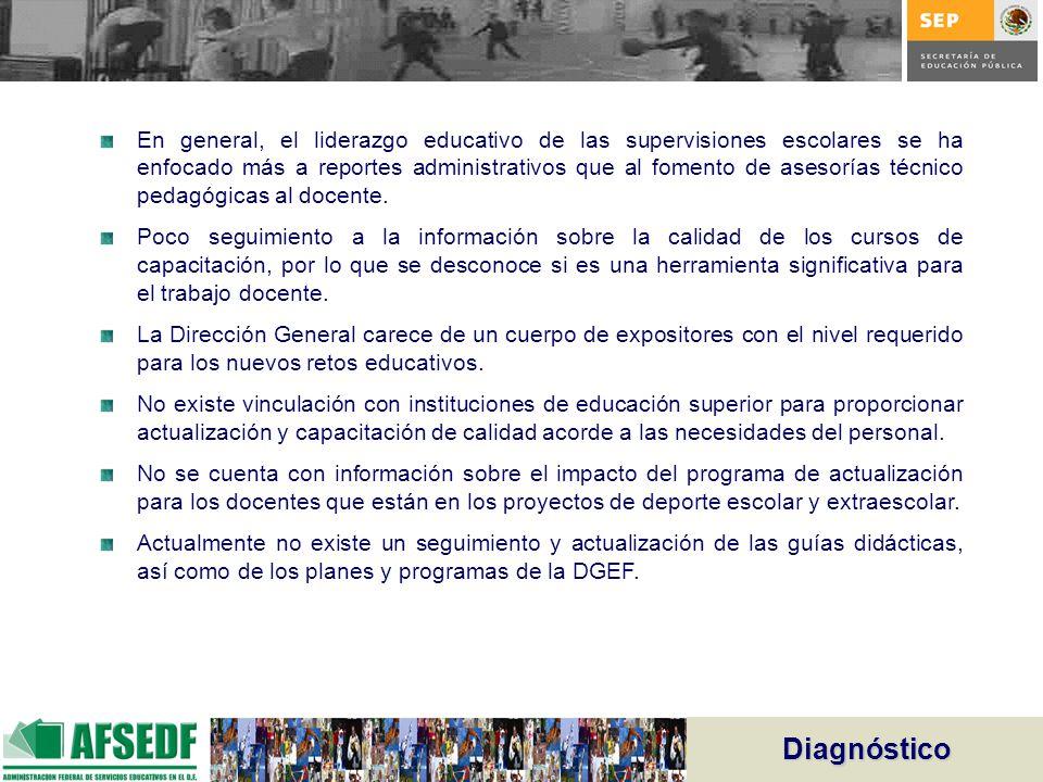 Diagnóstico En general, el liderazgo educativo de las supervisiones escolares se ha enfocado más a reportes administrativos que al fomento de asesoría