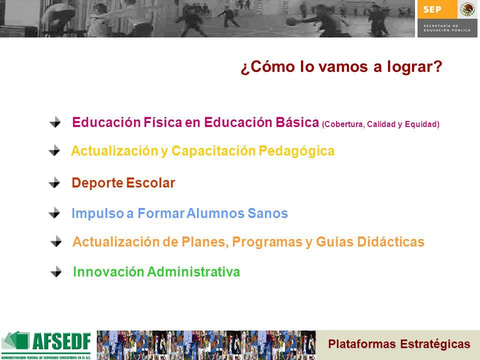 ¿Cómo lo vamos a lograr? Plataformas Estratégicas Educación Física en Educación Básica (Cobertura, Calidad y Equidad) Actualización y Capacitación Ped