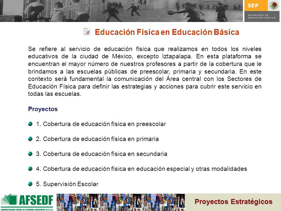 Se refiere al servicio de educación física que realizamos en todos los niveles educativos de la ciudad de México, excepto Iztapalapa. En esta platafor