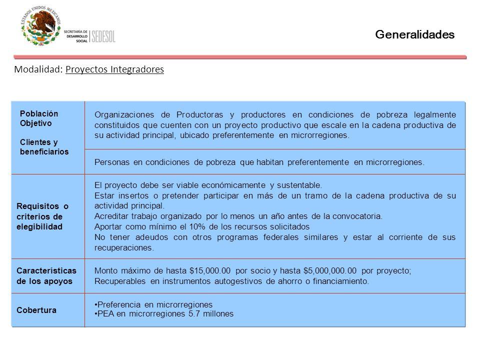 Modalidad: Proyectos Integradores Generalidades Organizaciones de Productoras y productores en condiciones de pobreza legalmente constituidos que cuen