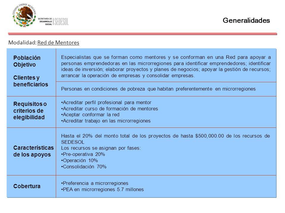 Modalidad: Red de Mentores Generalidades Población Objetivo Clientes y beneficiarios Especialistas que se forman como mentores y se conforman en una R