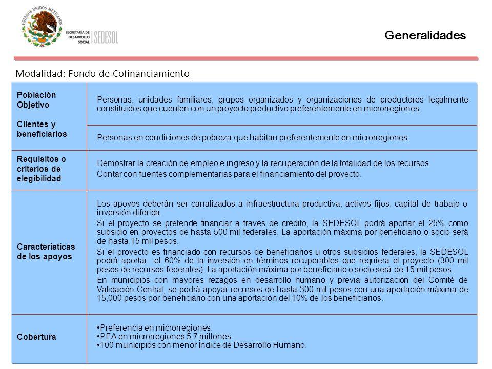 Modalidad: Fondo de Cofinanciamiento Población Objetivo Clientes y beneficiarios Personas, unidades familiares, grupos organizados y organizaciones de