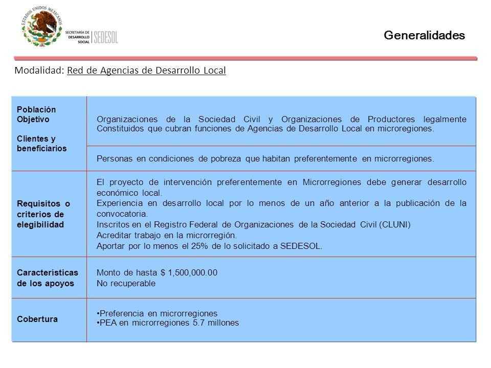 Modalidad: Red de Agencias de Desarrollo Local Generalidades Organizaciones de la Sociedad Civil y Organizaciones de Productores legalmente Constituid