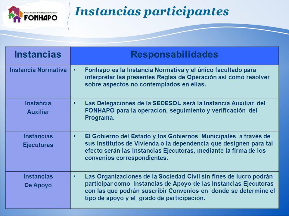 InstanciasResponsabilidades Instancia NormativaFonhapo es la Instancia Normativa y el único facultado para interpretar las presentes Reglas de Operación así como resolver sobre aspectos no contemplados en ellas.