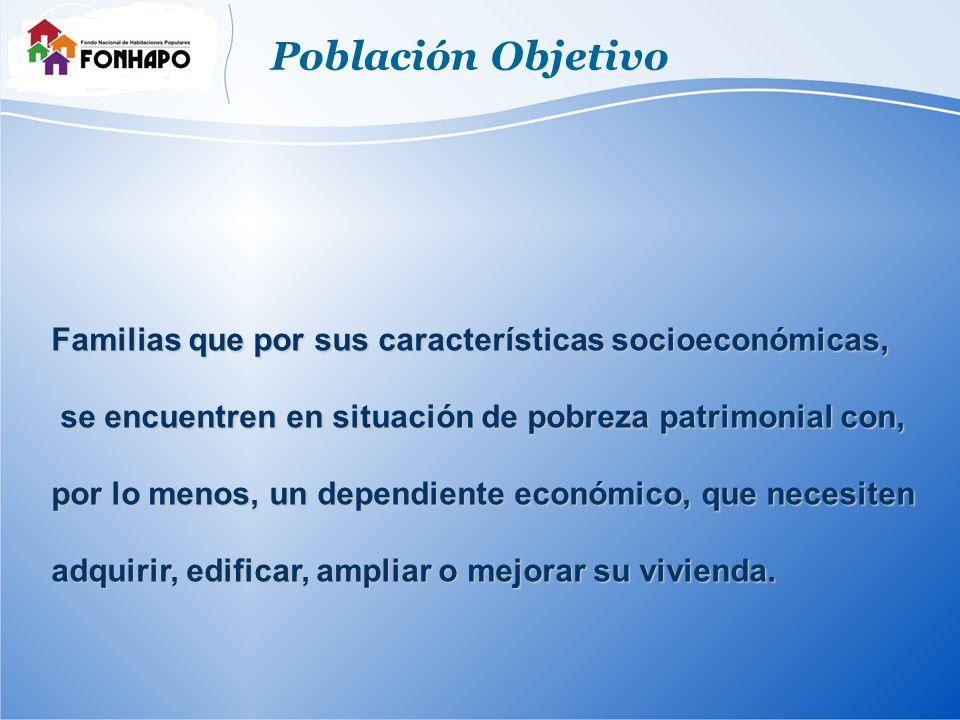 Operación El FONHAPO el 28 de febrero publicó en el DOF las Reglas de Operación del Programa Tu Casa.