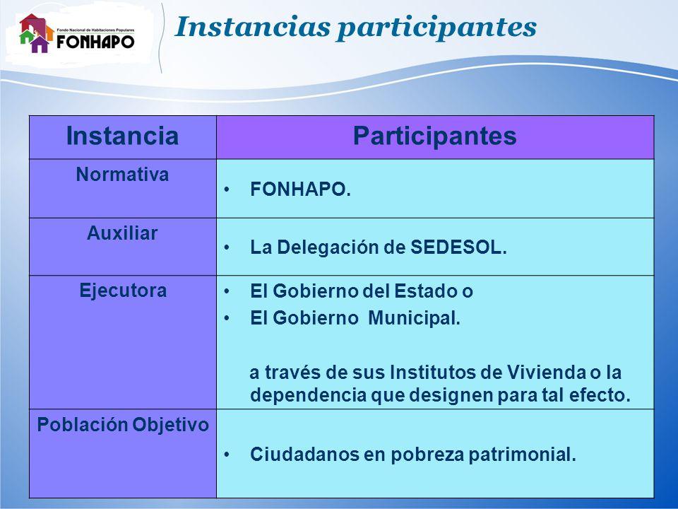 InstanciaParticipantes Normativa FONHAPO. Auxiliar La Delegación de SEDESOL.
