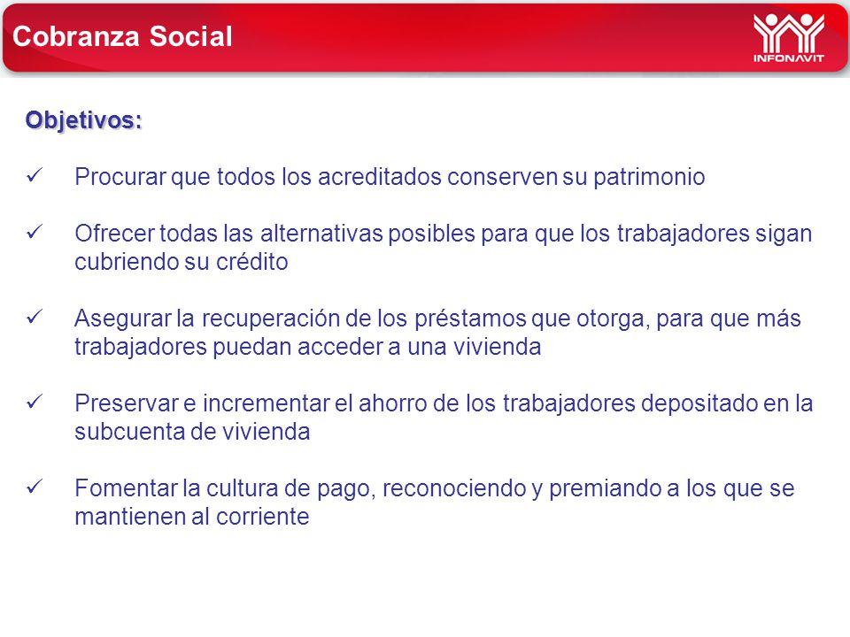 Cobranza Social Objetivos: Procurar que todos los acreditados conserven su patrimonio Ofrecer todas las alternativas posibles para que los trabajadore