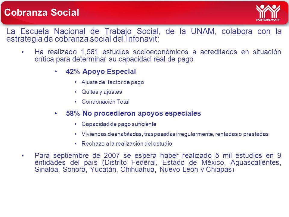La Escuela Nacional de Trabajo Social, de la UNAM, colabora con la estrategia de cobranza social del Infonavit: Ha realizado 1,581 estudios socioeconó