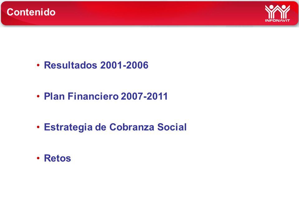 Contenido Resultados 2001-2006 Plan Financiero 2007-2011 Estrategia de Cobranza Social Retos