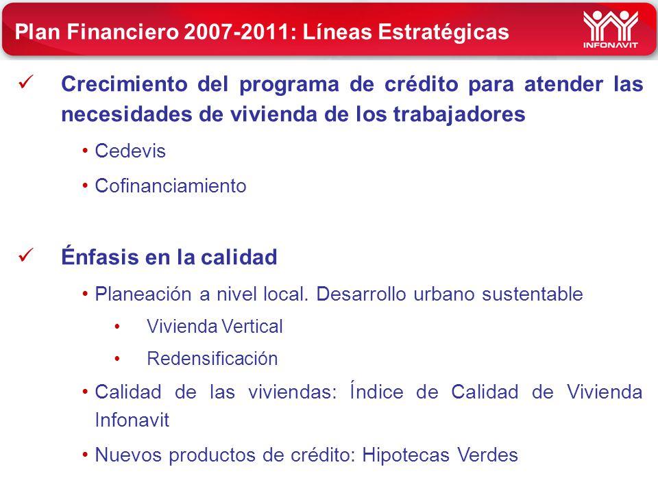 Plan Financiero 2007-2011: Líneas Estratégicas Crecimiento del programa de crédito para atender las necesidades de vivienda de los trabajadores Cedevi