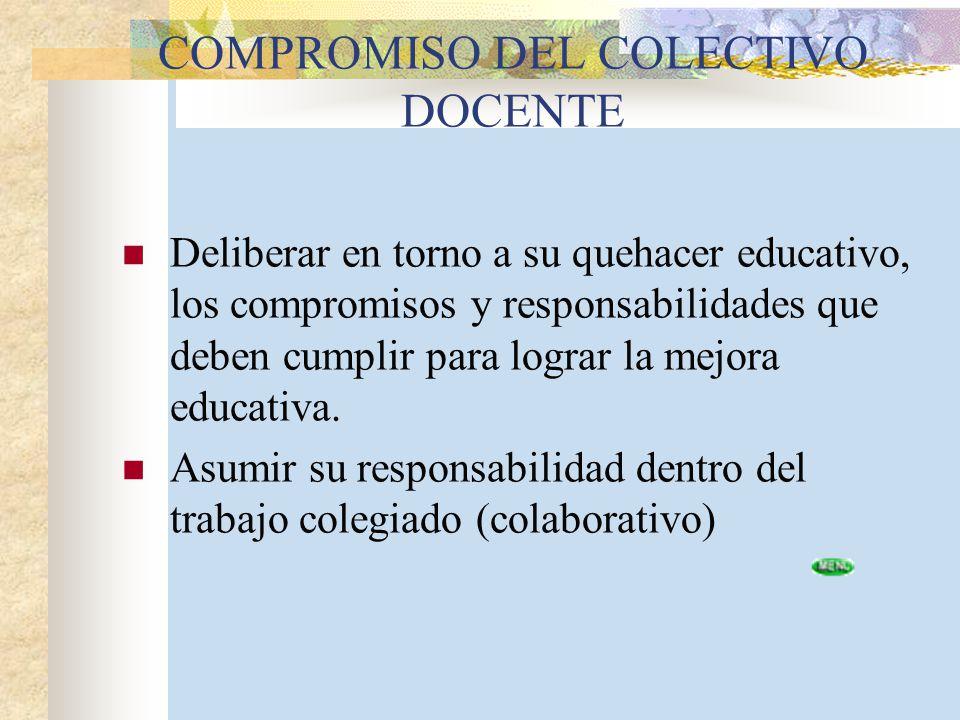 COMPROMISO DEL COLECTIVO DOCENTE Deliberar en torno a su quehacer educativo, los compromisos y responsabilidades que deben cumplir para lograr la mejo