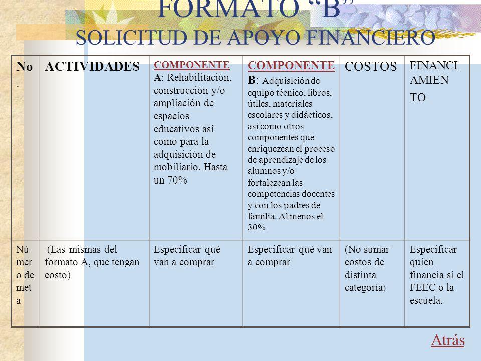 FORMATO B SOLICITUD DE APOYO FINANCIERO Atrás No. ACTIVIDADES COMPONENTE COMPONENTE A: Rehabilitación, construcción y/o ampliación de espacios educati