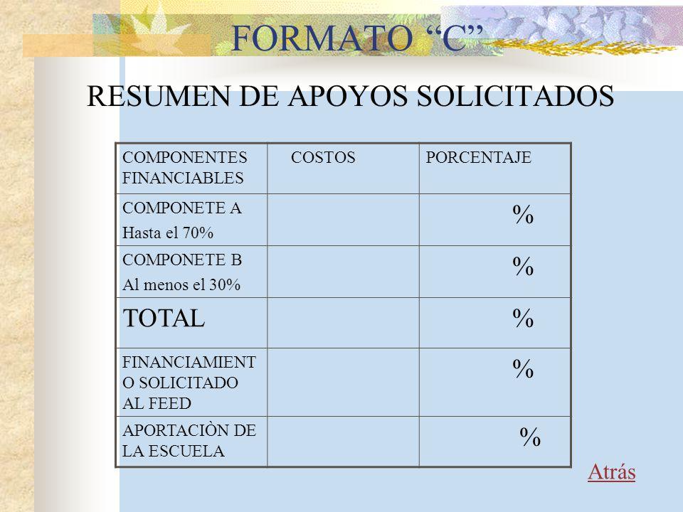 FORMATO C RESUMEN DE APOYOS SOLICITADOS Atrás COMPONENTES FINANCIABLES COSTOSPORCENTAJE COMPONETE A Hasta el 70% % COMPONETE B Al menos el 30% % TOTAL