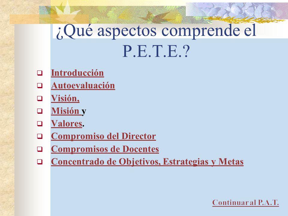 ¿Qué aspectos comprende el P.E.T.E.? Introducción Autoevaluación Visión, Misión y Misión Valores. Valores Compromiso del Director Compromisos de Docen