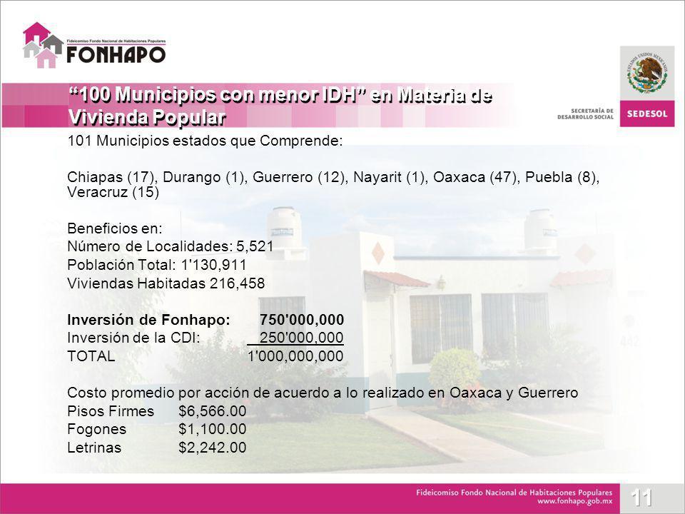 101 Municipios estados que Comprende: Chiapas (17), Durango (1), Guerrero (12), Nayarit (1), Oaxaca (47), Puebla (8), Veracruz (15) Beneficios en: Núm