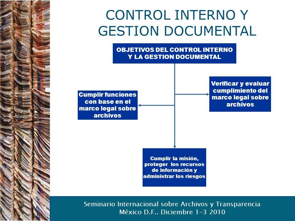 Seminario Internacional sobre Archivos y Transparencia México D.F.. Diciembre 1-3 2010 CONTROL INTERNO Y GESTION DOCUMENTAL Cumplir funciones con base