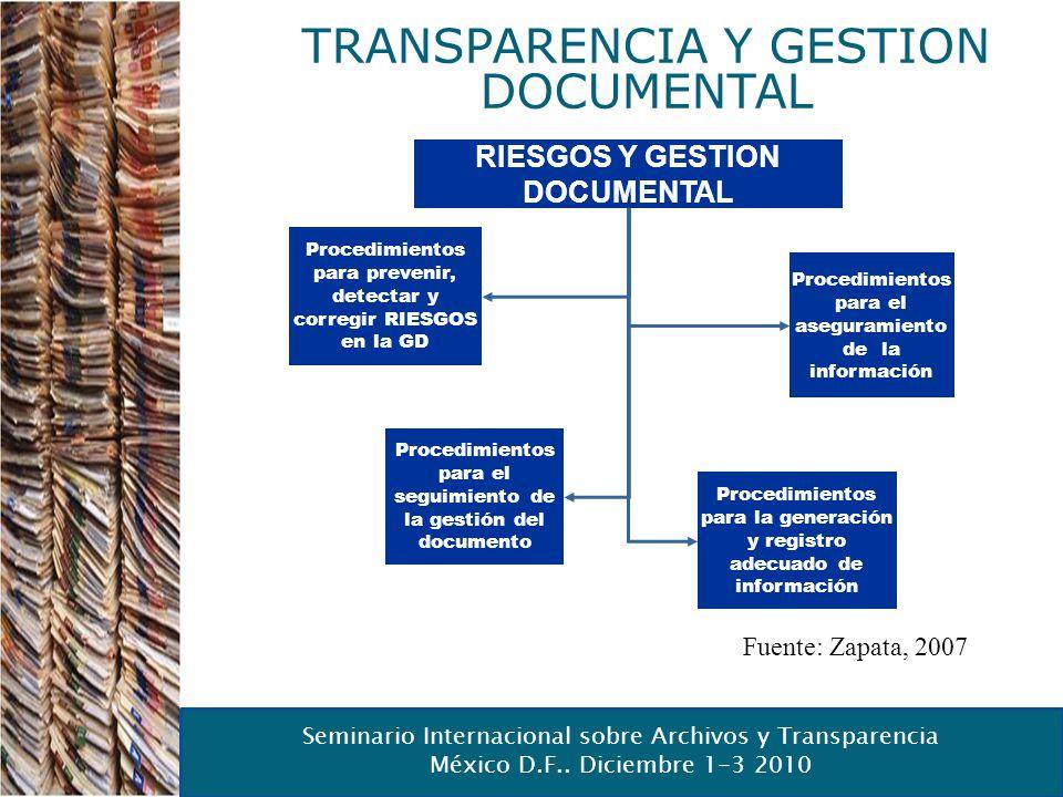 Seminario Internacional sobre Archivos y Transparencia México D.F.. Diciembre 1-3 2010 Procedimientos para prevenir, detectar y corregir RIESGOS en la