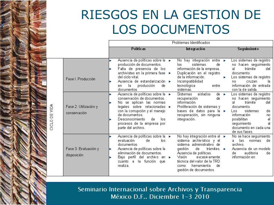 Seminario Internacional sobre Archivos y Transparencia México D.F.. Diciembre 1-3 2010 RIESGOS EN LA GESTION DE LOS DOCUMENTOS