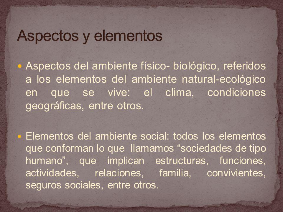Aspectos del ambiente físico- biológico, referidos a los elementos del ambiente natural-ecológico en que se vive: el clima, condiciones geográficas, entre otros.