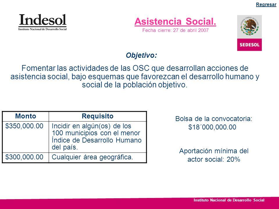 Instituto Nacional de Desarrollo Social Asistencia Social. Fecha cierre: 27 de abril 2007 Fomentar las actividades de las OSC que desarrollan acciones