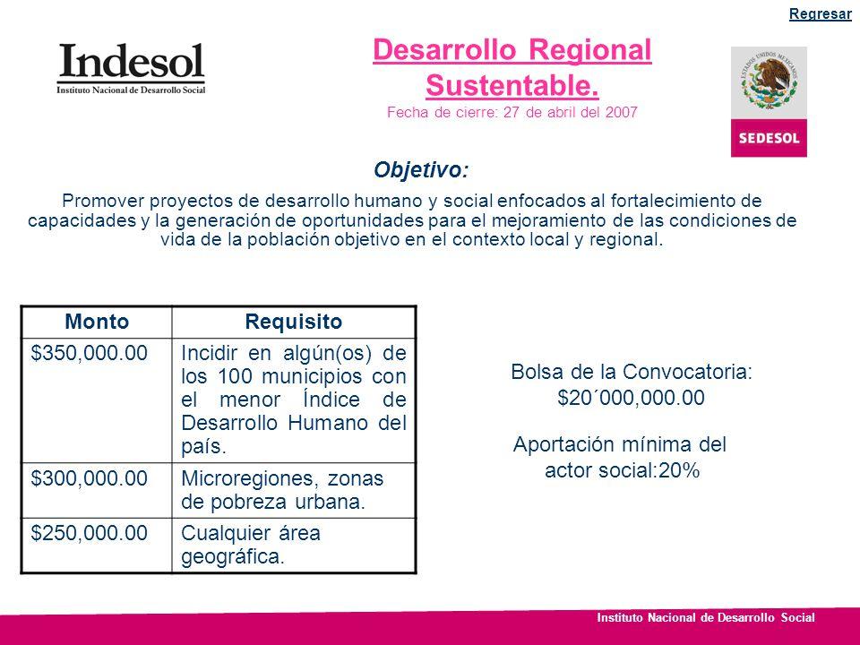 Instituto Nacional de Desarrollo Social Desarrollo Regional Sustentable. Fecha de cierre: 27 de abril del 2007 Promover proyectos de desarrollo humano