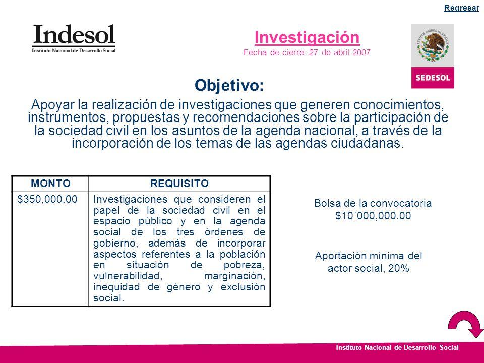 Instituto Nacional de Desarrollo Social Investigación Fecha de cierre: 27 de abril 2007 Objetivo: Apoyar la realización de investigaciones que generen