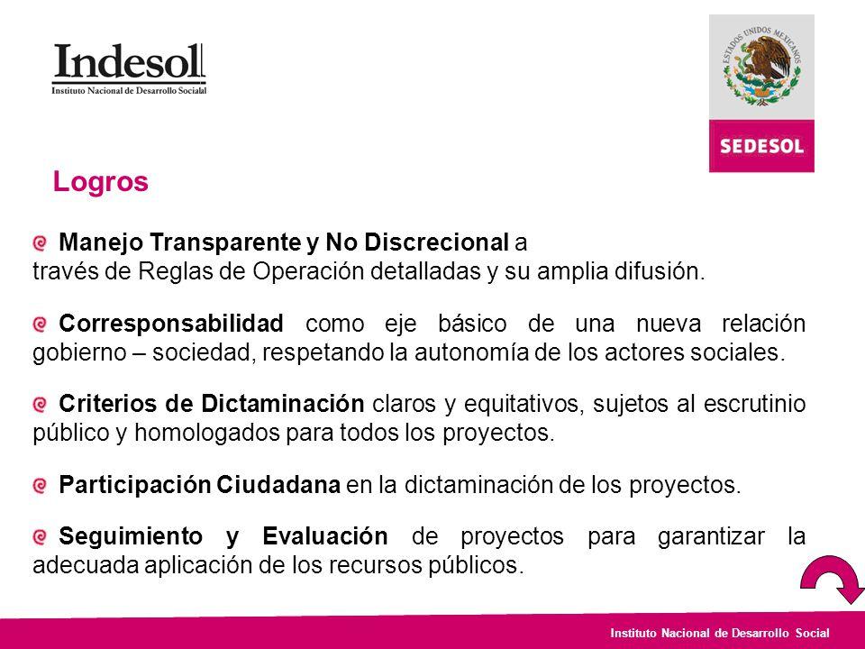 Instituto Nacional de Desarrollo Social Logros Manejo Transparente y No Discrecional a través de Reglas de Operación detalladas y su amplia difusión.