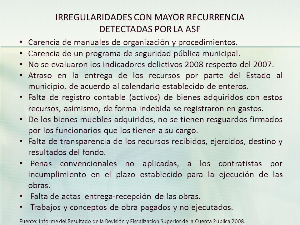 IRREGULARIDADES CON MAYOR RECURRENCIA DETECTADAS POR LA ASF Carencia de manuales de organización y procedimientos.
