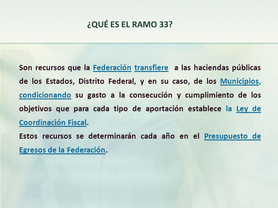 ¿QUÉ ES EL RAMO 33.