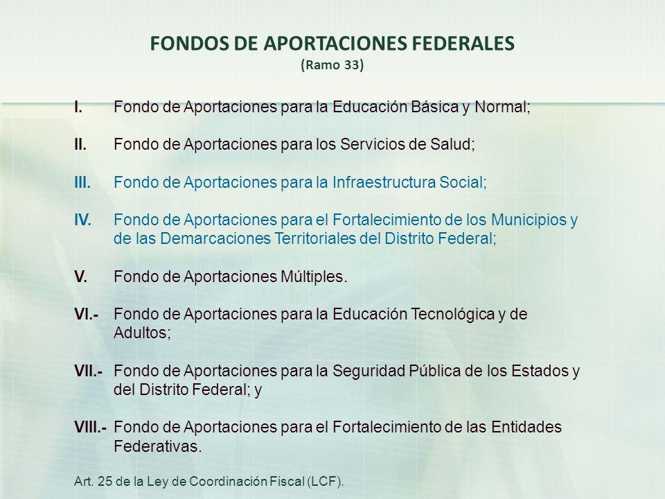 I.Fondo de Aportaciones para la Educación Básica y Normal; II.