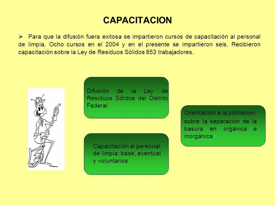 CAPACITACION Para que la difusión fuera exitosa se impartieron cursos de capacitación al personal de limpia. Ocho cursos en el 2004 y en el presente s