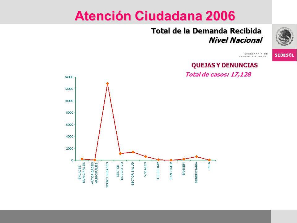 Atención Ciudadana 2006 Total de la Demanda Recibida Nivel Nacional QUEJAS Y DENUNCIAS Total de casos: 17,128