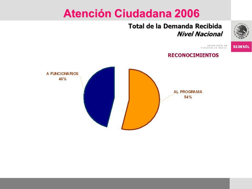 Atención Ciudadana 2006 Total de la Demanda Recibida Nivel Nacional RECONOCIMIENTOS Total de casos: 829