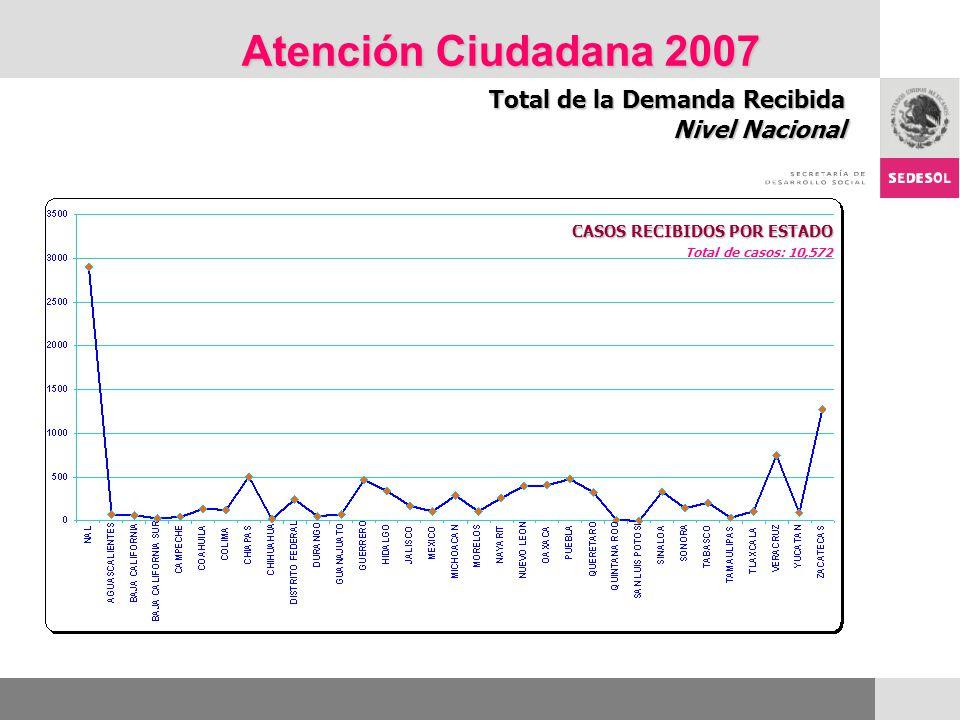 Atención Ciudadana 2007 Total de la Demanda Recibida Nivel Nacional CASOS RECIBIDOS POR ESTADO Total de casos: 10,572