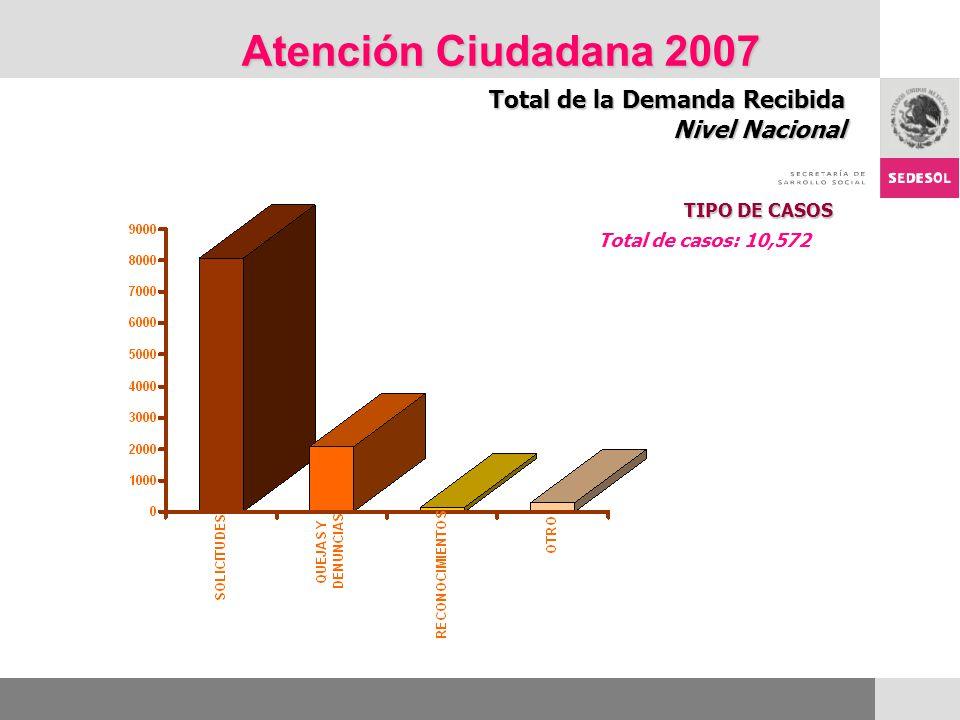 Atención Ciudadana 2007 Total de la Demanda Recibida Nivel Nacional TIPO DE CASOS Total de casos: 10,572