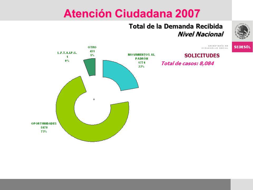 Atención Ciudadana 2007 Total de la Demanda Recibida Nivel Nacional SOLICITUDES Total de casos: 8,084