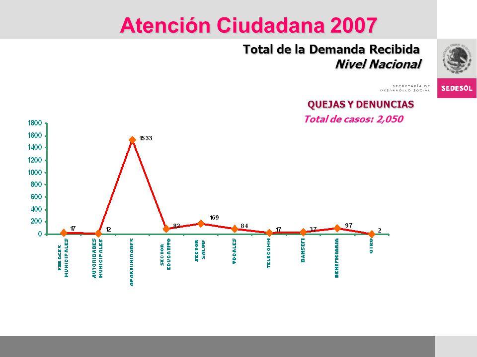 Atención Ciudadana 2007 Total de la Demanda Recibida Nivel Nacional QUEJAS Y DENUNCIAS Total de casos: 2,050