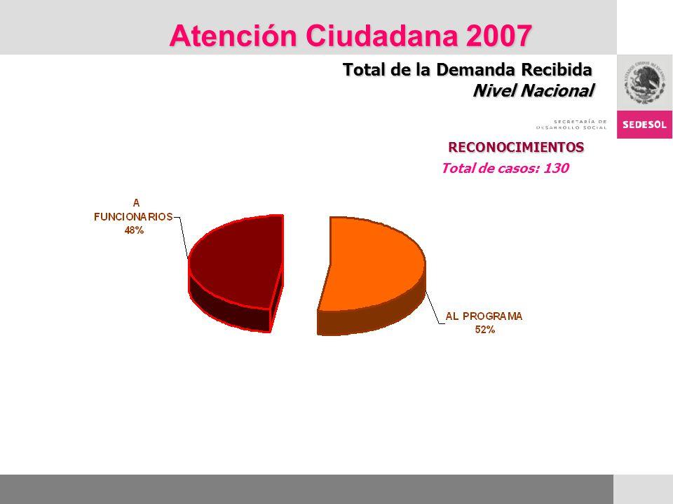 Atención Ciudadana 2007 Total de la Demanda Recibida Nivel Nacional RECONOCIMIENTOS Total de casos: 829 Total de casos: 130