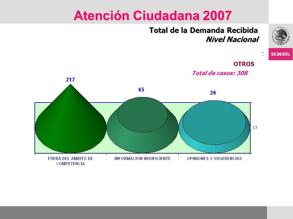 Atención Ciudadana 2007 Total de la Demanda Recibida Nivel Nacional OTROS Total de casos: 308