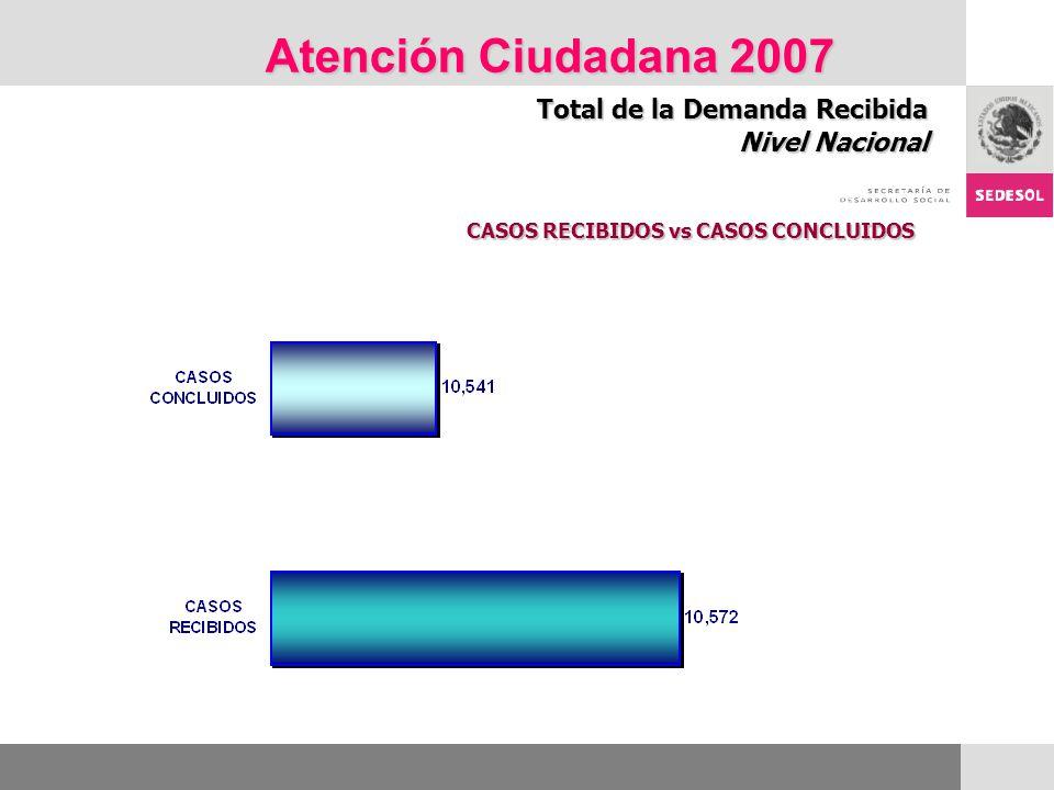 Atención Ciudadana 2007 Total de la Demanda Recibida Nivel Nacional CASOS RECIBIDOS vs CASOS CONCLUIDOS
