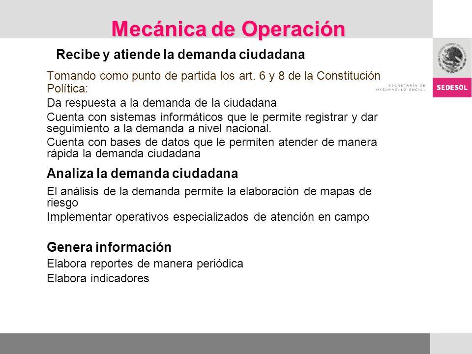 Mecánica de Operación Recibe y atiende la demanda ciudadana Tomando como punto de partida los art.